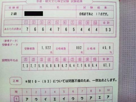 京都検定2級 合格まであと 17点です。