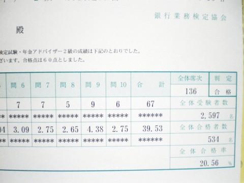 年金アドバイザー2級 結果通知書(合格)