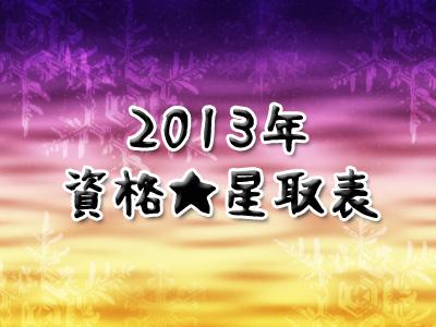 2013年 資格星取表