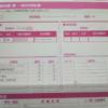 1級FP技能士(学科) 合否通知書と応用編配点の謎