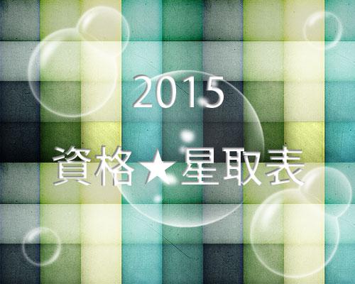 2015kekka