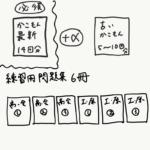日商簿記1級独学勉強法:過去問題は何回分やるのがベスト?