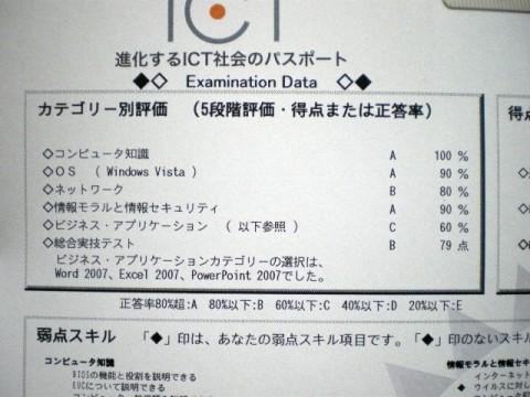 パソコン検定2級 得点